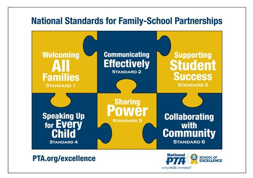 BISD Council of PTAs / Homepage