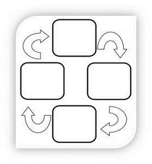 the letter a strategies and structures graphic organizers and foldables 25155 | GO