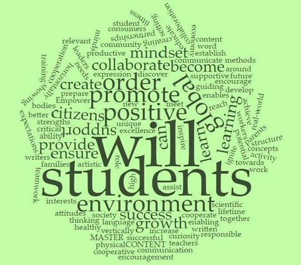 wordle Watauga MS