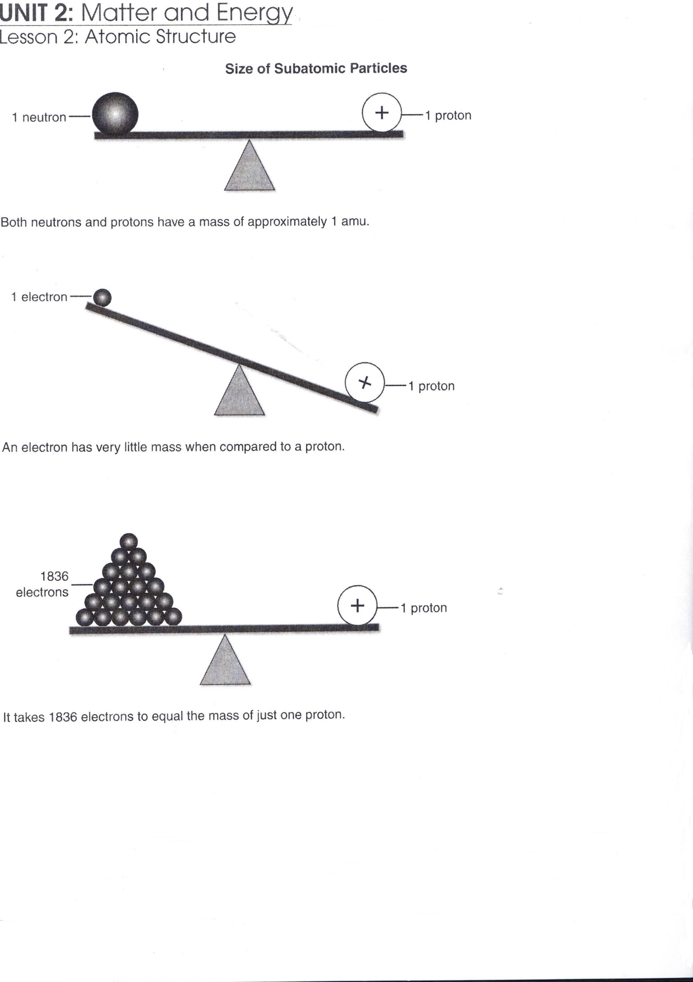 Caceres lisa 8th grade science on level lesson plans second relative masses of subatomic paraticles gamestrikefo Images