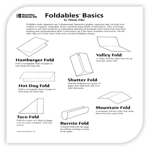 watch more like foldable templates for teaching summarization